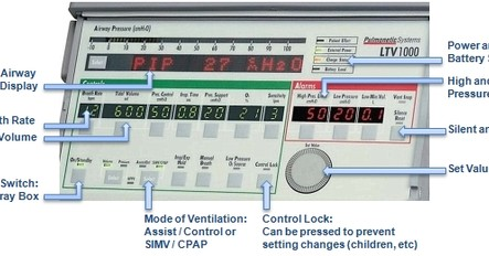 Ventilator Use At Home My Shepherd Connection