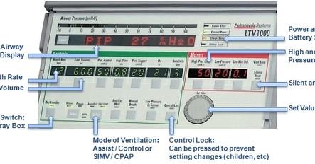 Diagram of a home ventilator